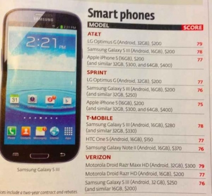 CR-smartphone-review.jpg